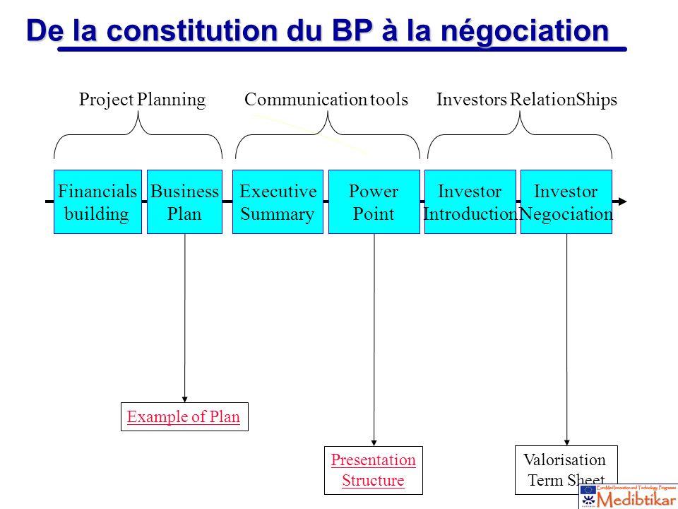 De la constitution du BP à la négociation