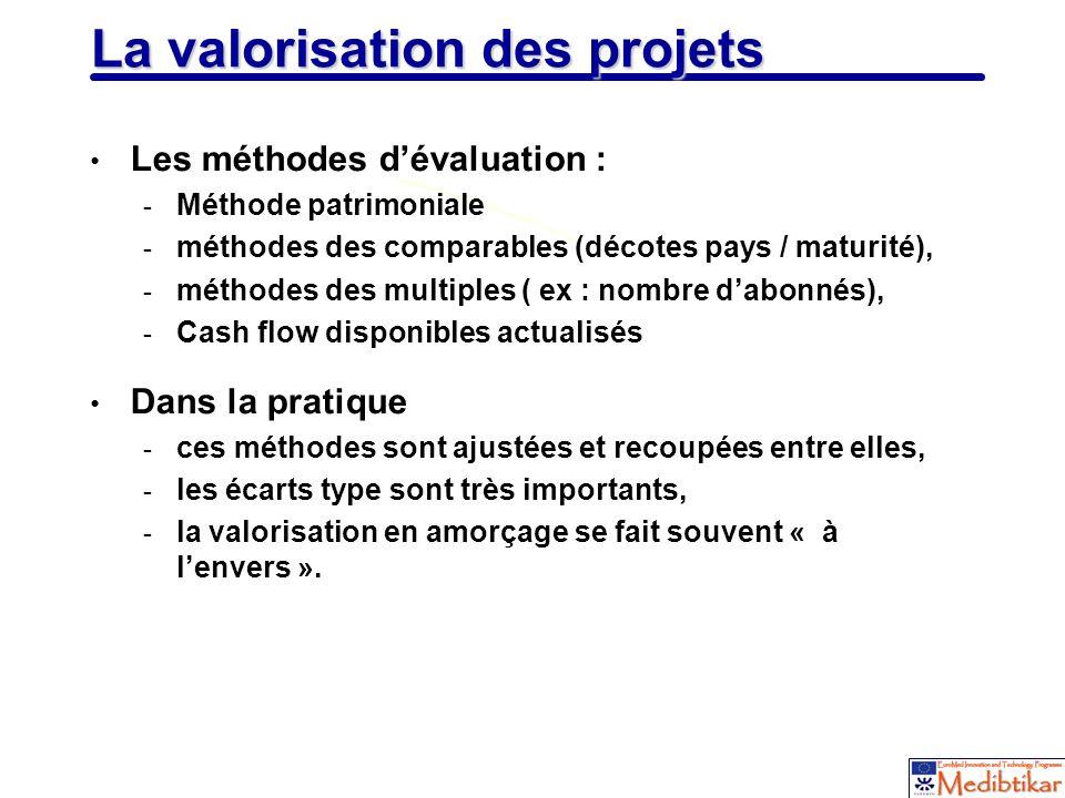 La valorisation des projets