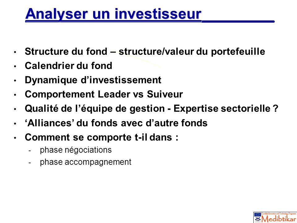 Analyser un investisseur