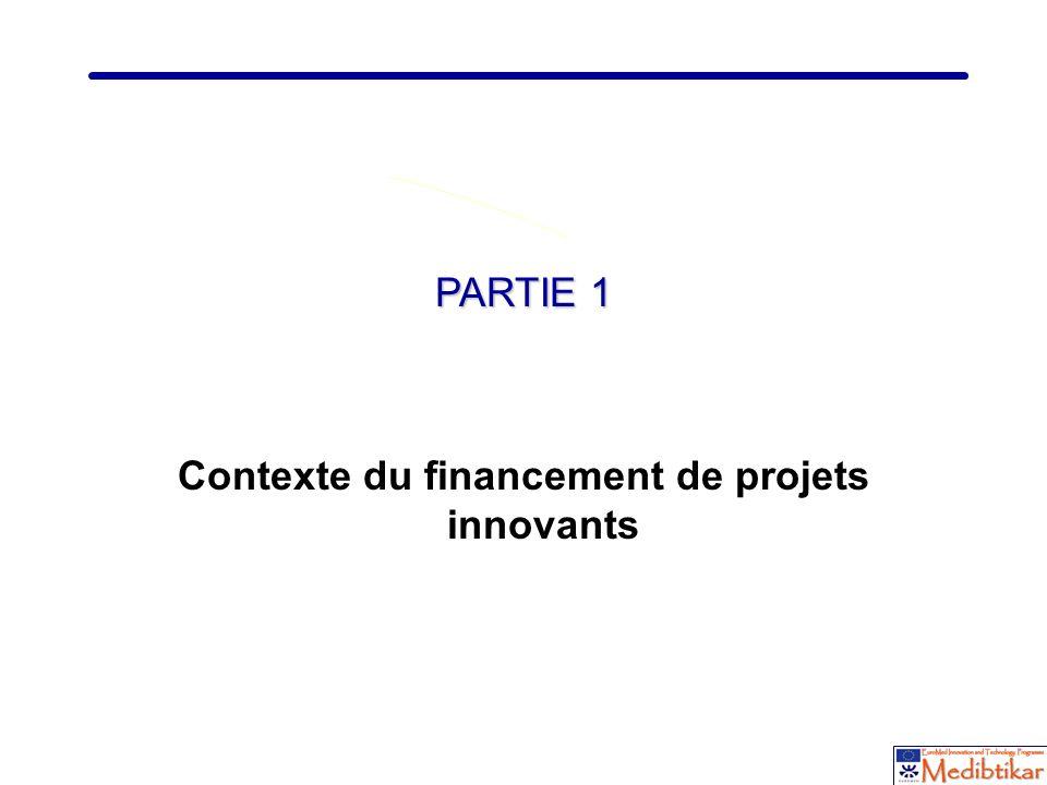 Contexte du financement de projets innovants