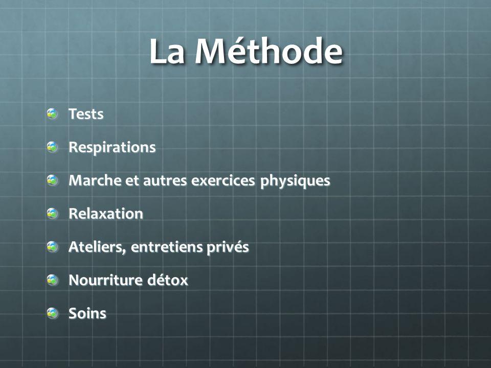 La Méthode Tests Respirations Marche et autres exercices physiques