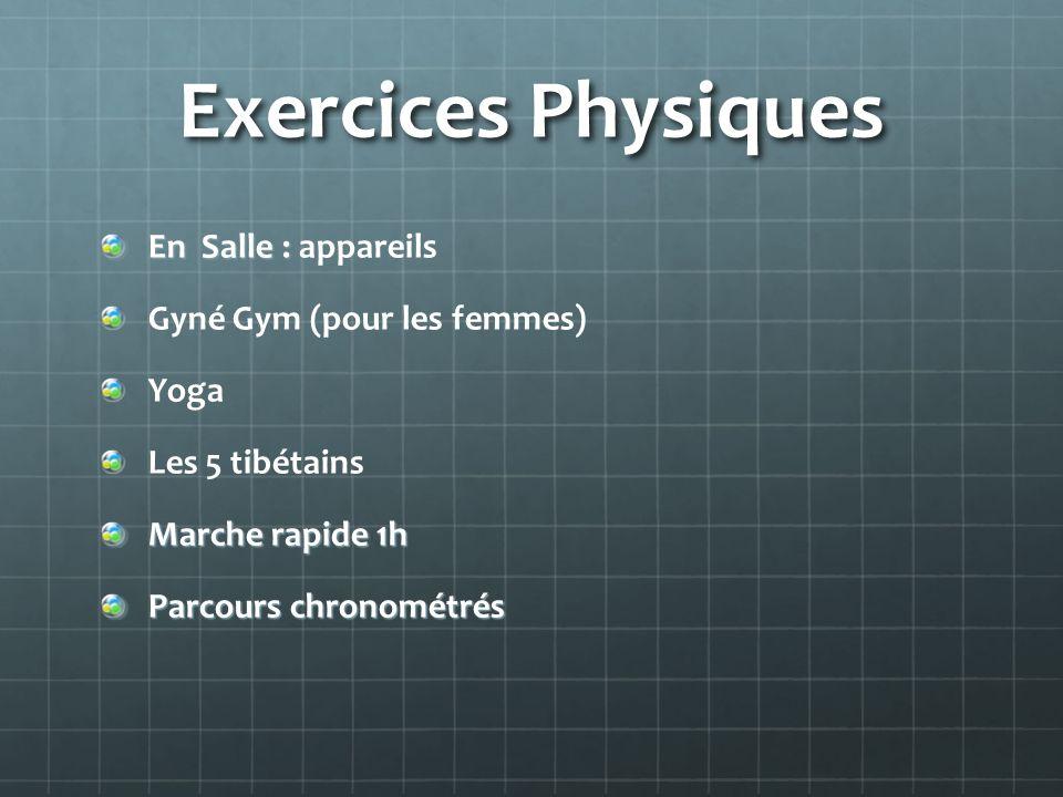Exercices Physiques En Salle : appareils Gyné Gym (pour les femmes)