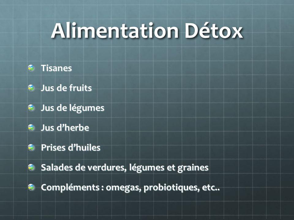 Alimentation Détox Tisanes Jus de fruits Jus de légumes Jus d'herbe