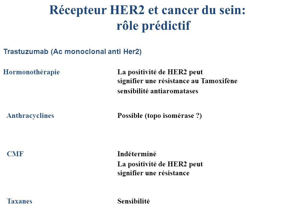 Diagnostic cancer du sein : le statut HER2 Roche