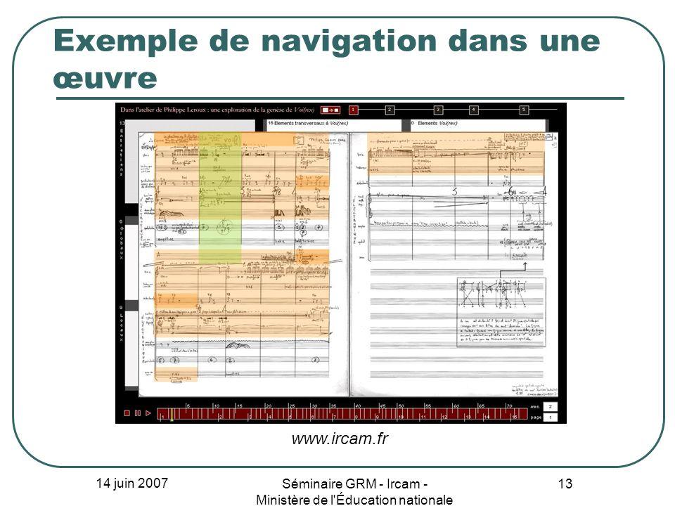 Exemple de navigation dans une œuvre