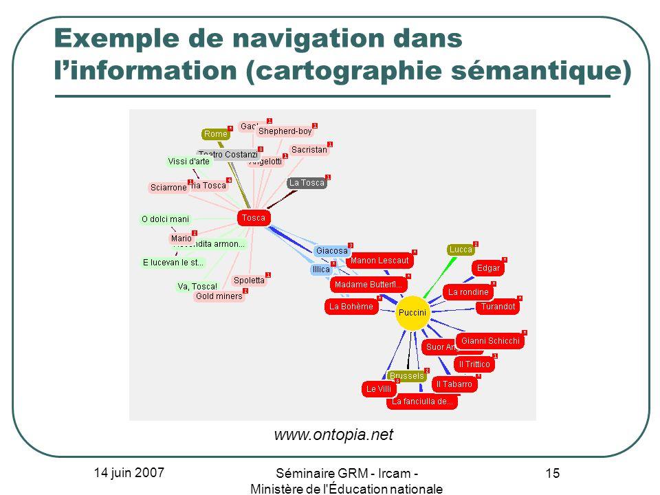 Exemple de navigation dans l'information (cartographie sémantique)