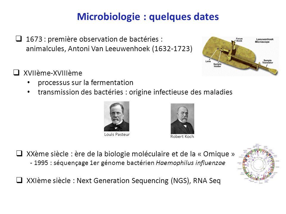 Microbiologie : quelques dates