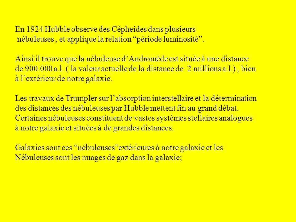 En 1924 Hubble observe des Cépheides dans plusieurs