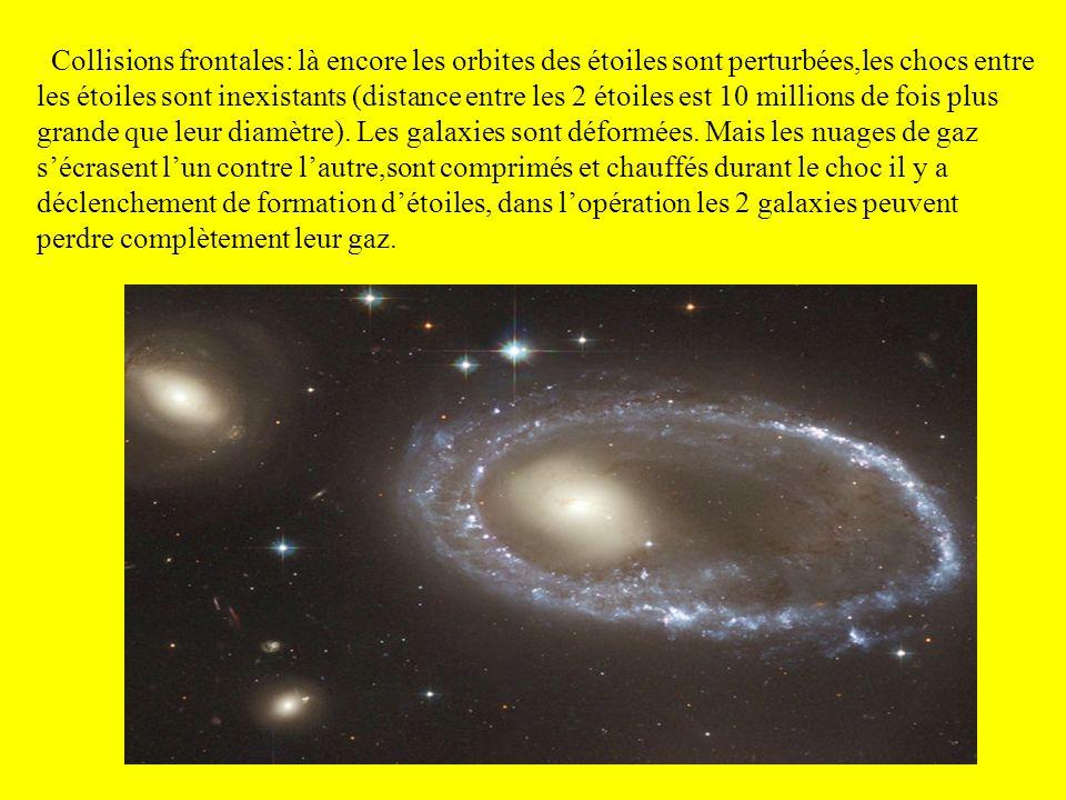 Collisions frontales: là encore les orbites des étoiles sont perturbées,les chocs entre les étoiles sont inexistants (distance entre les 2 étoiles est 10 millions de fois plus grande que leur diamètre).