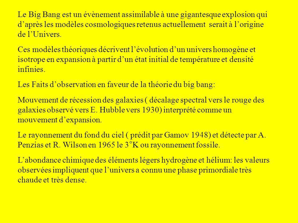 Le Big Bang est un évènement assimilable à une gigantesque explosion qui d'après les modèles cosmologiques retenus actuellement serait à l'origine de l'Univers.