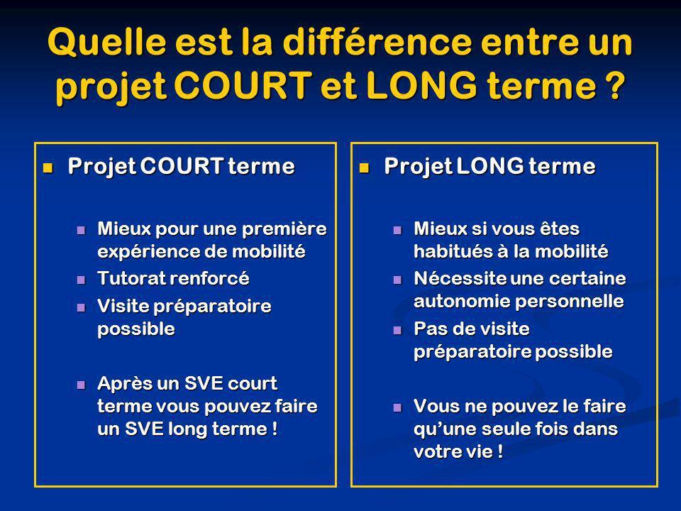 Quelle est la différence entre un projet COURT et LONG terme