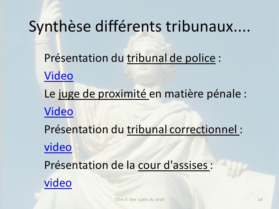 Synthèse différents tribunaux....