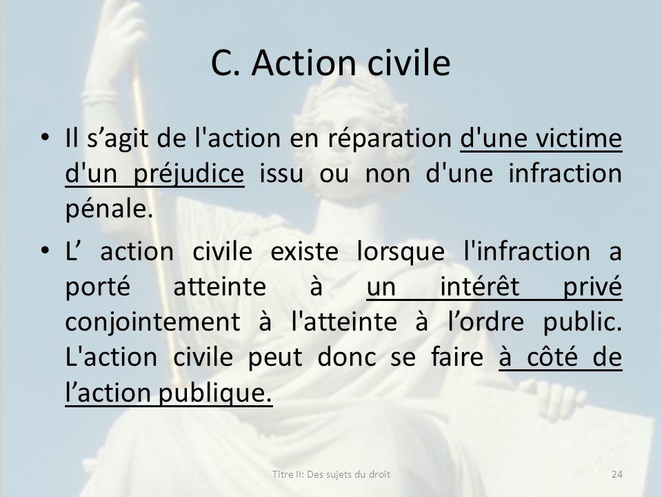 Titre II: Des sujets du droit