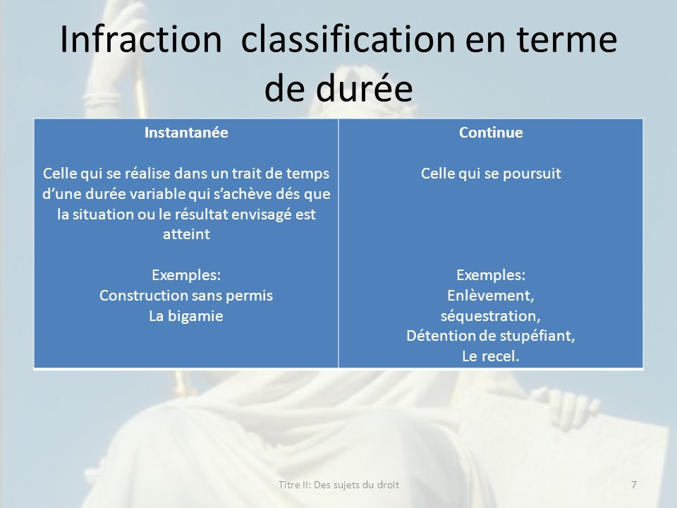 Infraction classification en terme de durée
