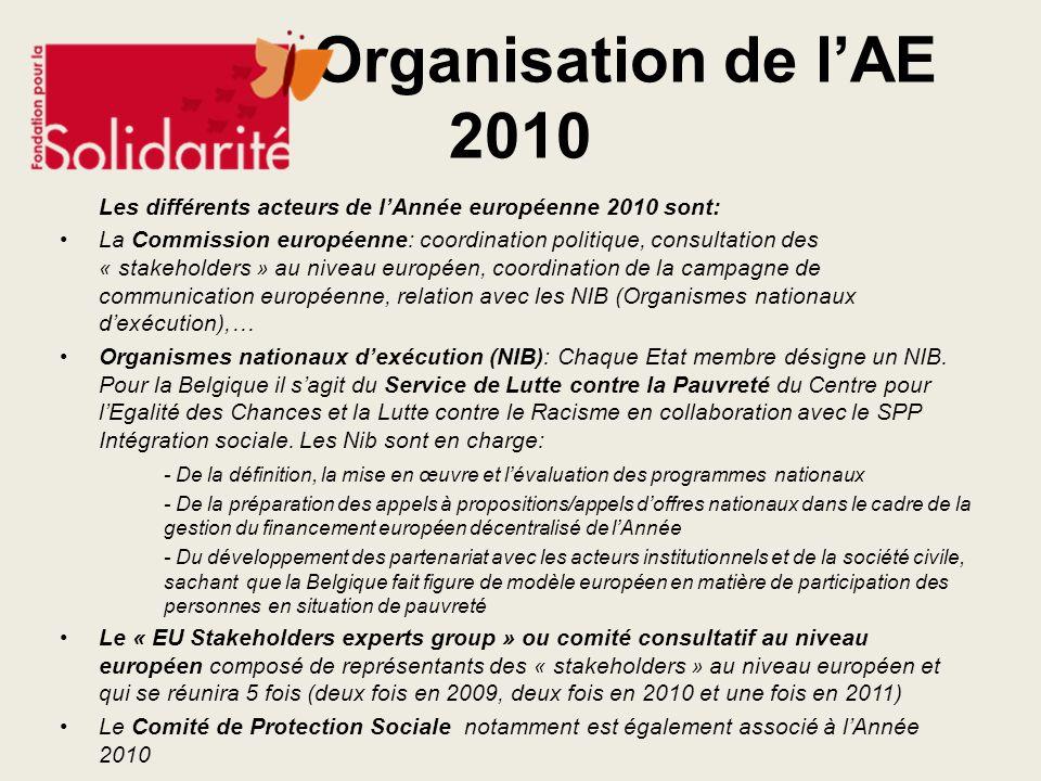 Organisation de l'AE 2010 Les différents acteurs de l'Année européenne 2010 sont: