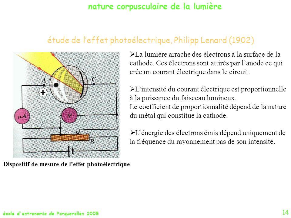 Dispositif de mesure de l'effet photoélectrique