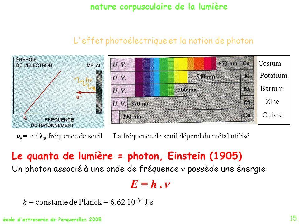 h = constante de Planck = 6.62 10-34 J.s