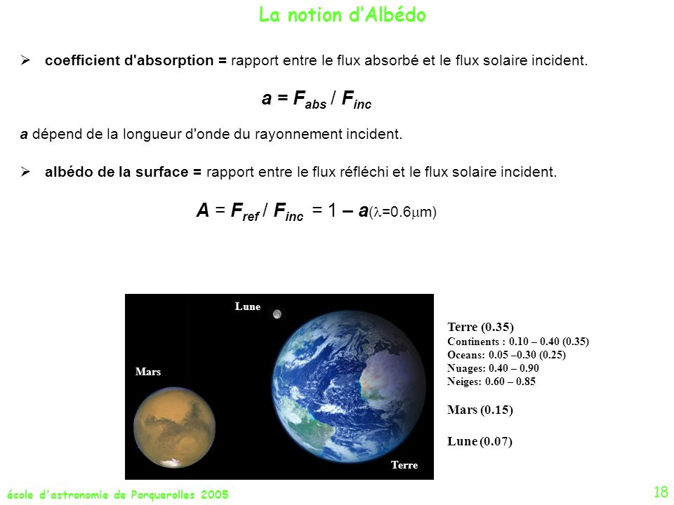 A = Fref / Finc = 1 – a(=0.6m)