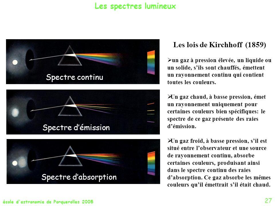 Les lois de Kirchhoff (1859)