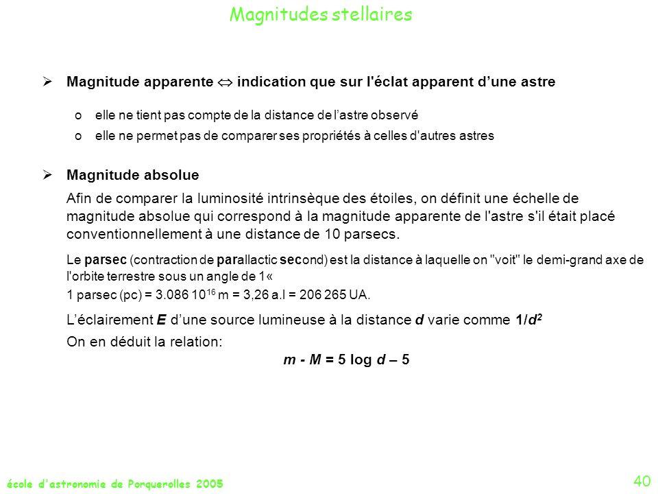 Magnitudes stellaires