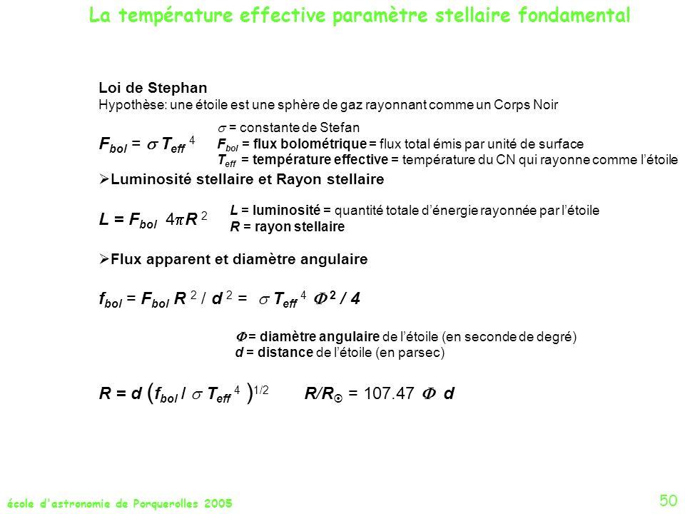 La température effective paramètre stellaire fondamental