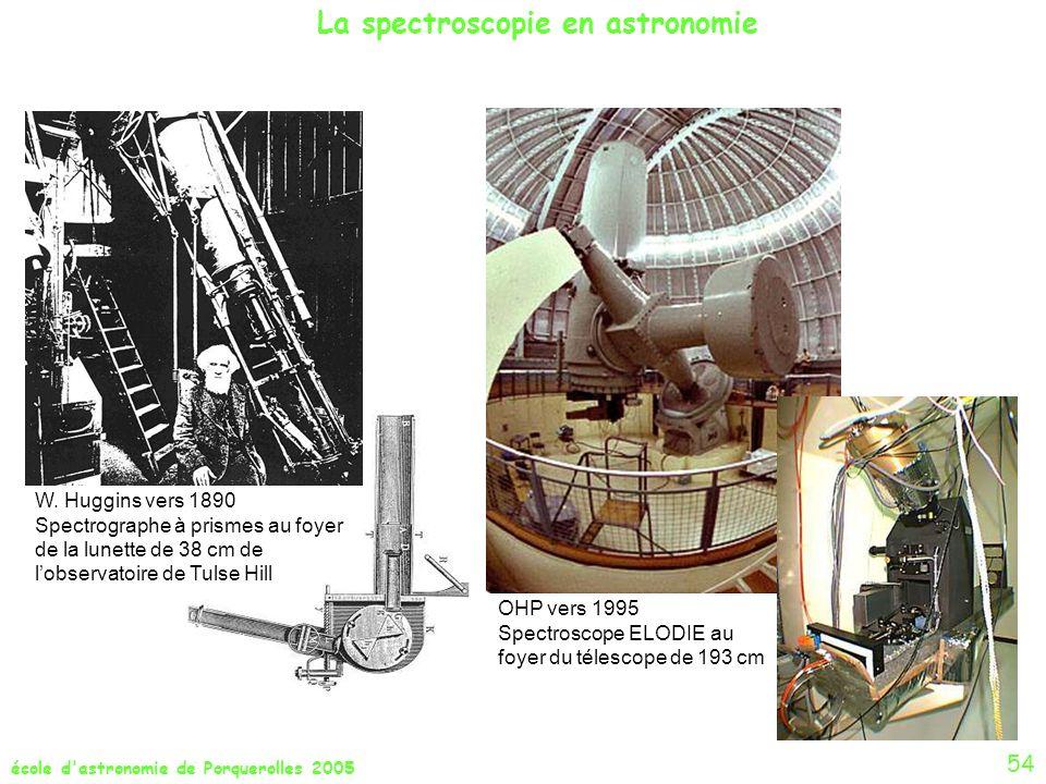 La spectroscopie en astronomie