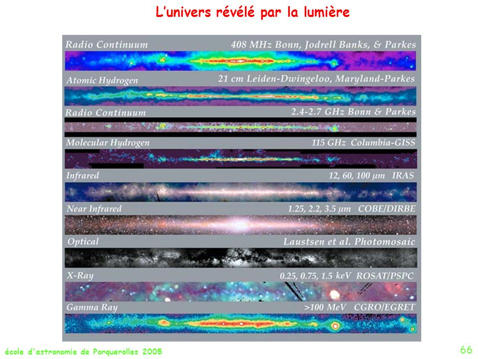 L'univers révélé par la lumière