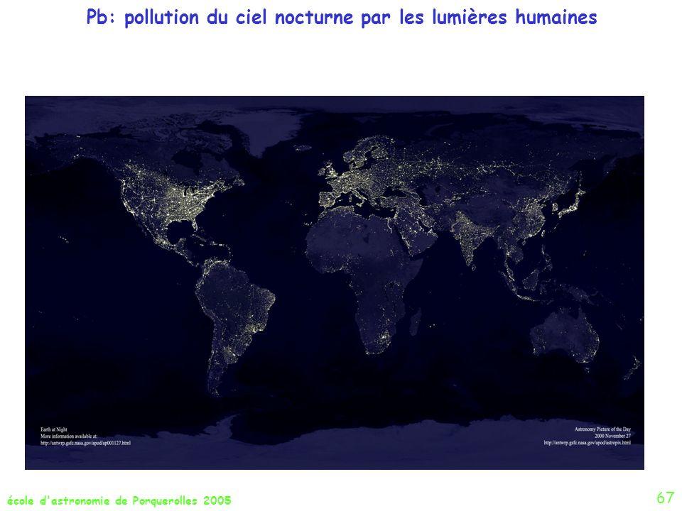 Pb: pollution du ciel nocturne par les lumières humaines
