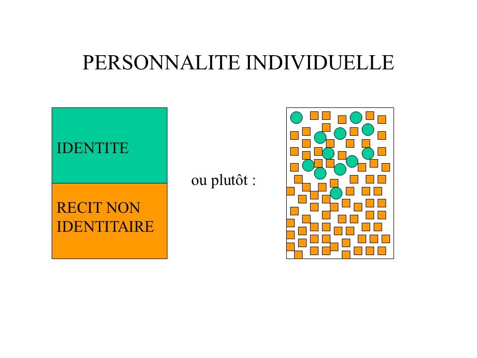 PERSONNALITE INDIVIDUELLE