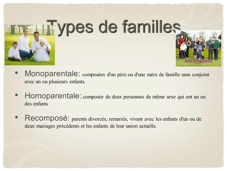 Types de familles Monoparentale: composées d un père ou d une mère de famille sans conjoint avec un ou plusieurs enfants.