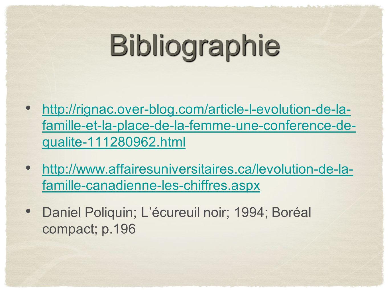 Bibliographie http://rignac.over-blog.com/article-l-evolution-de-la- famille-et-la-place-de-la-femme-une-conference-de- qualite-111280962.html.