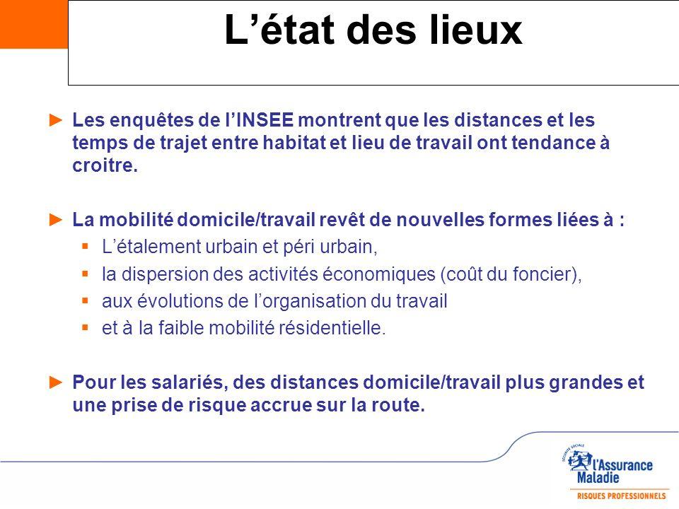 L'état des lieux Les enquêtes de l'INSEE montrent que les distances et les temps de trajet entre habitat et lieu de travail ont tendance à croitre.
