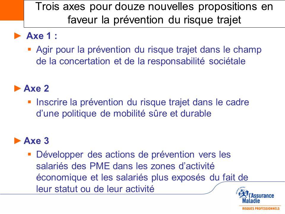 Trois axes pour douze nouvelles propositions en faveur la prévention du risque trajet