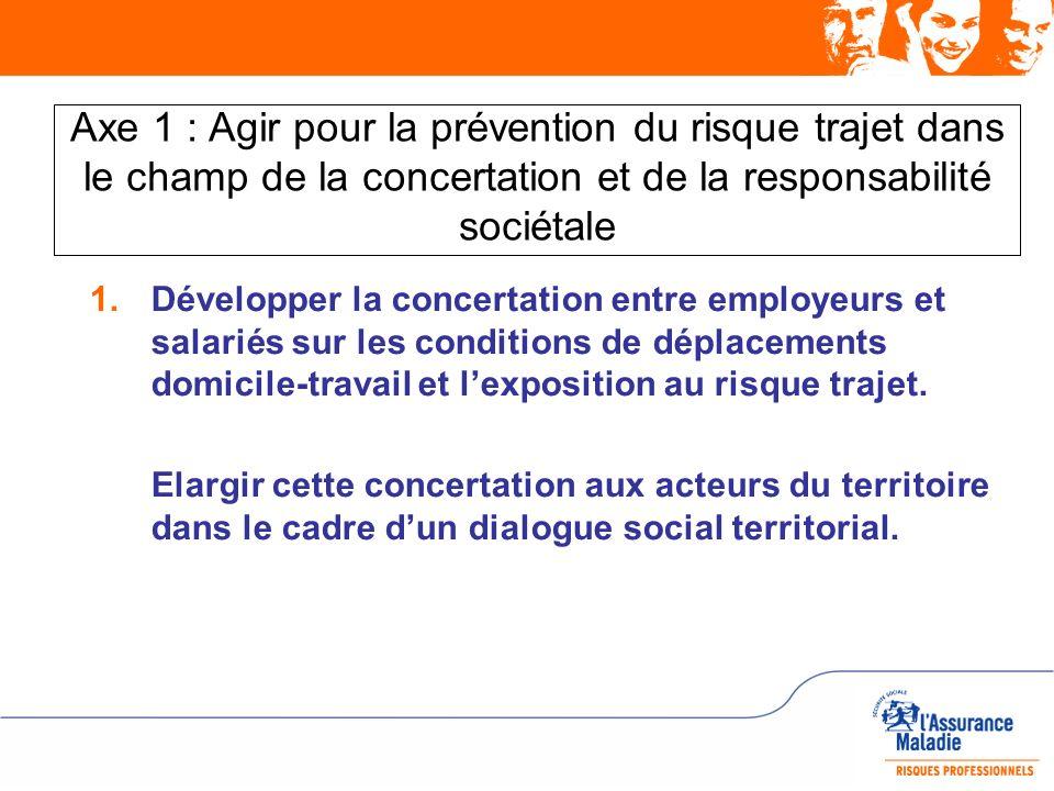 Axe 1 : Agir pour la prévention du risque trajet dans le champ de la concertation et de la responsabilité sociétale