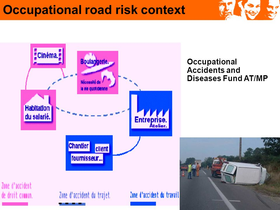 Occupational road risk context