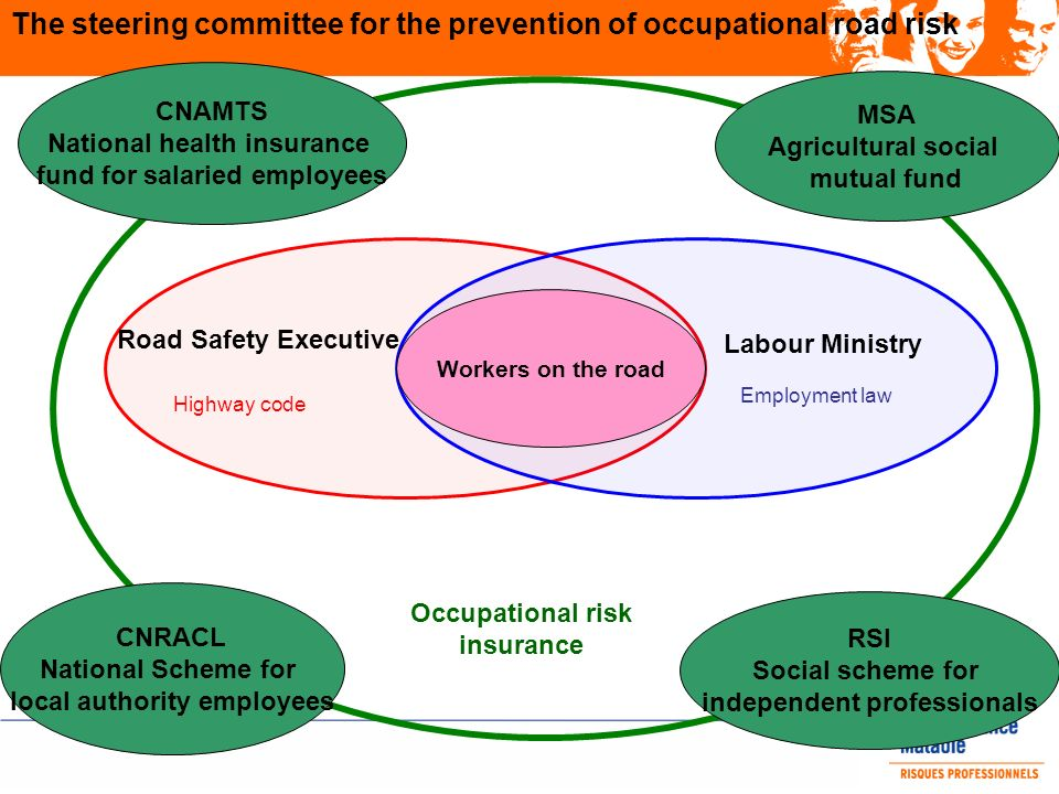 The steering committee for the prevention of occupational road risk