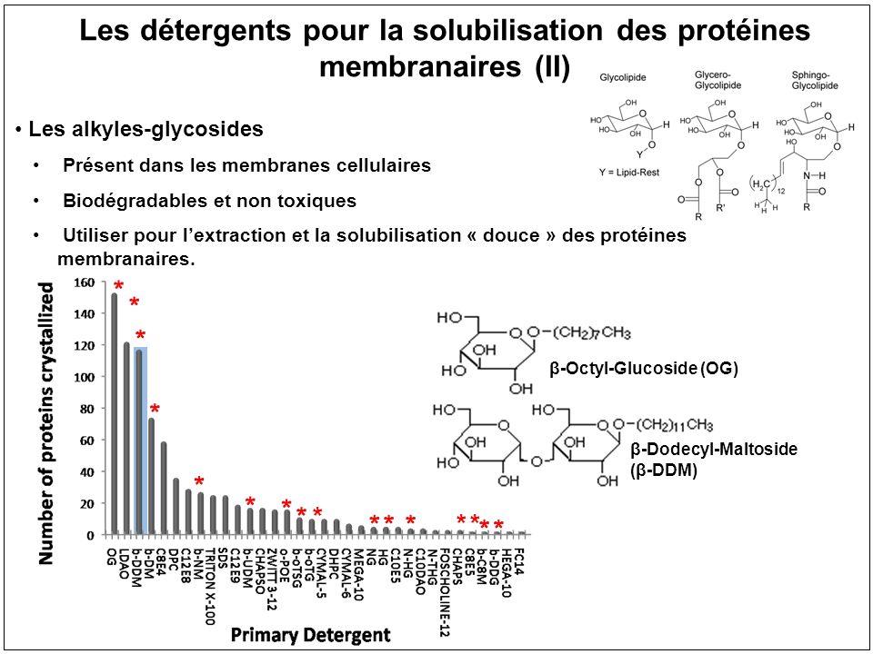Les détergents pour la solubilisation des protéines membranaires (II)