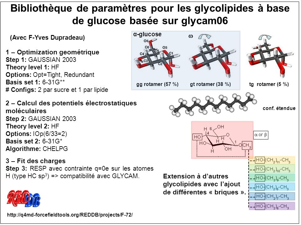 Bibliothèque de paramètres pour les glycolipides à base de glucose basée sur glycam06