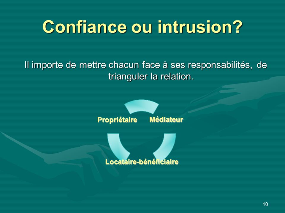 Confiance ou intrusion