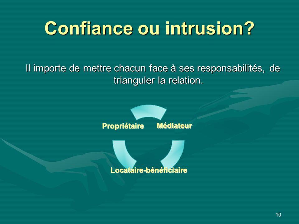 Confiance ou intrusion