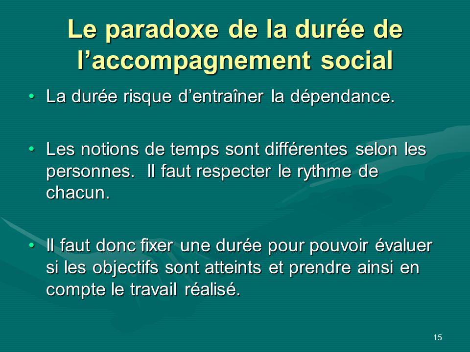 Le paradoxe de la durée de l'accompagnement social