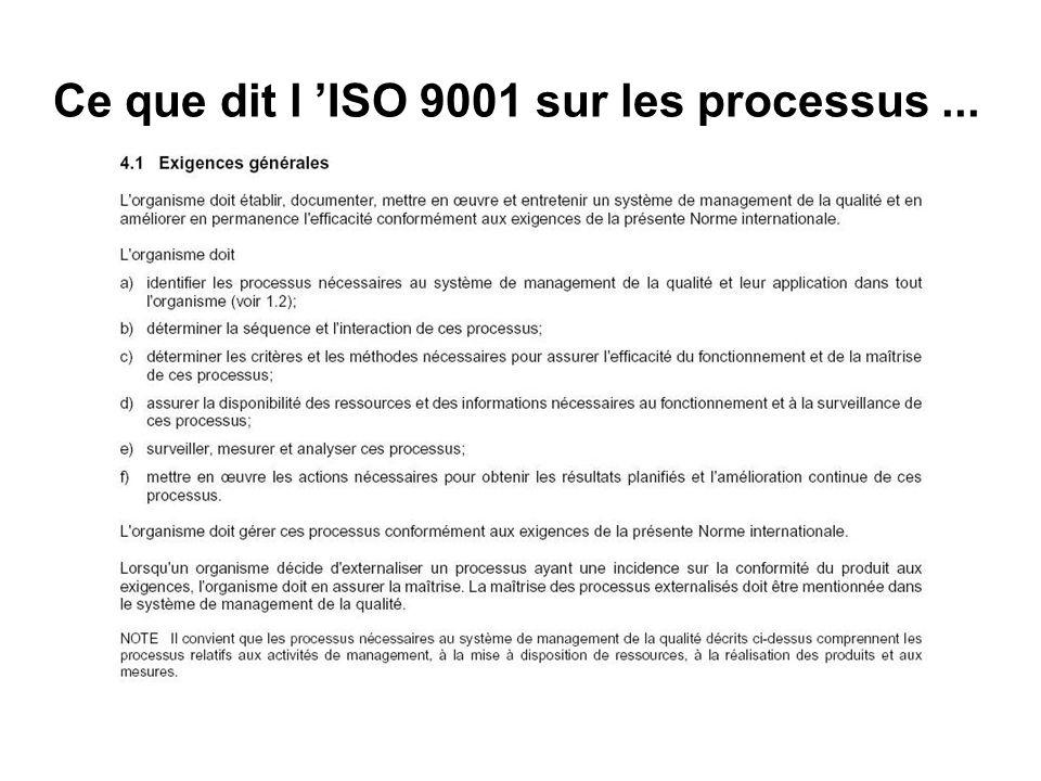 Ce que dit l 'ISO 9001 sur les processus ...