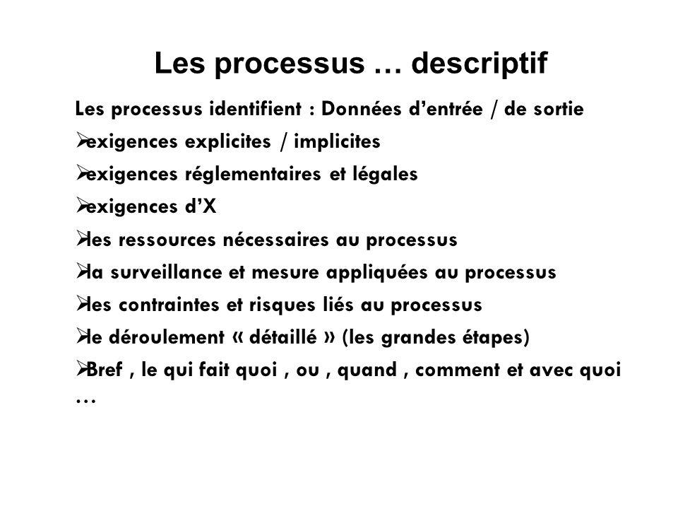 Les processus … descriptif