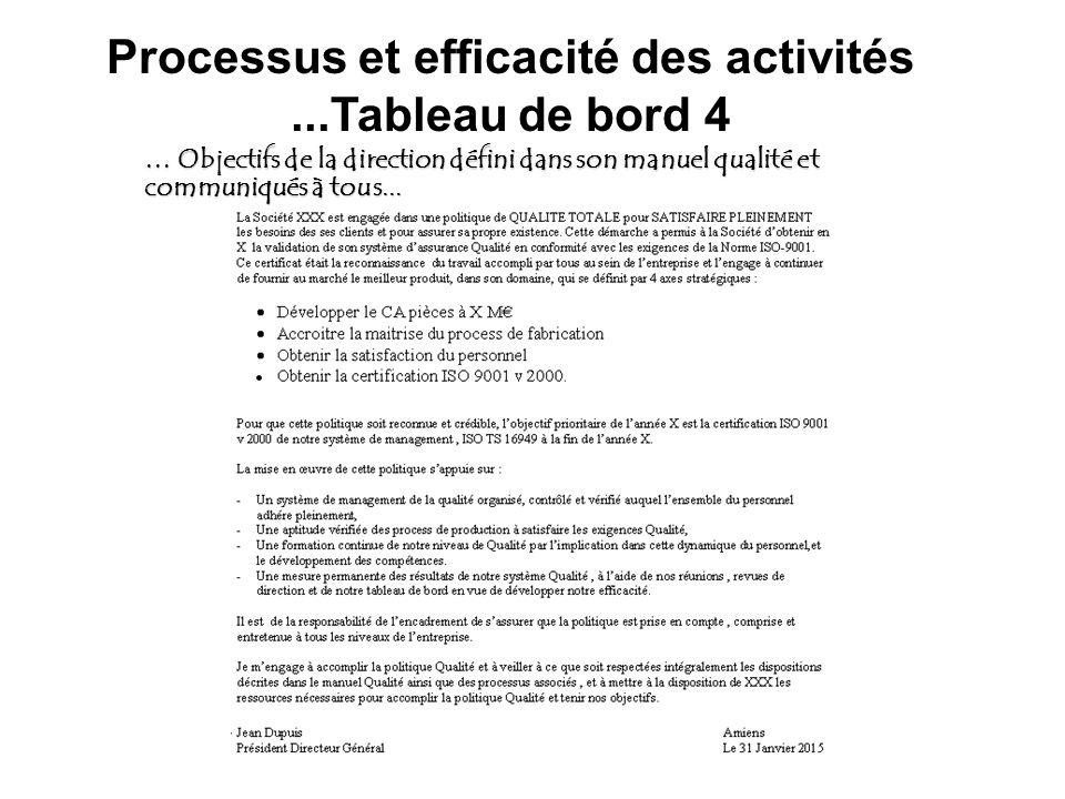 Processus et efficacité des activités ...Tableau de bord 4