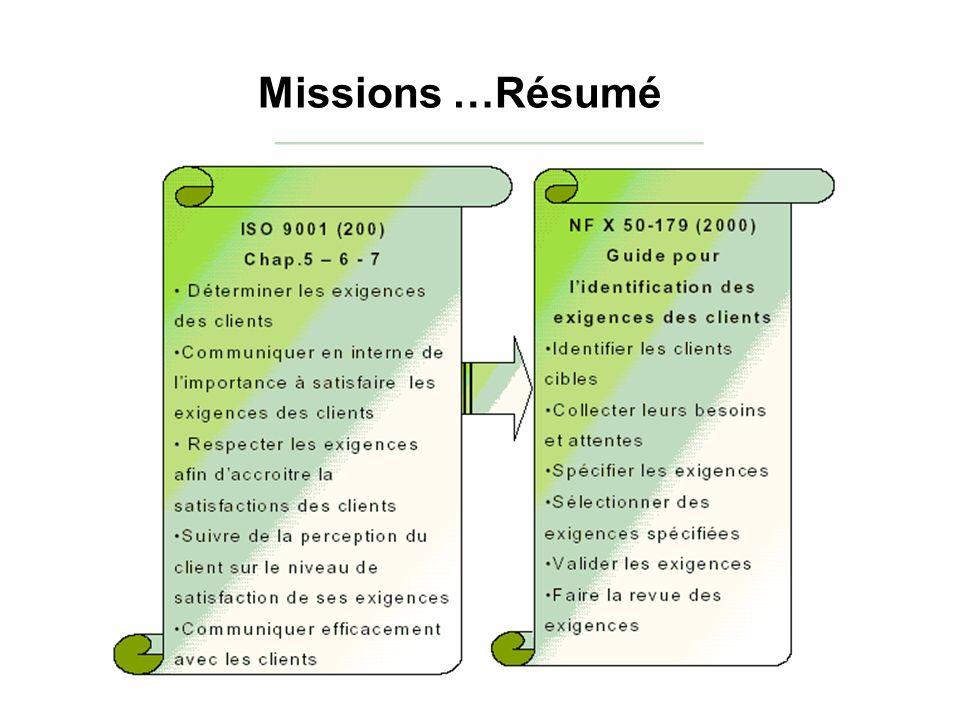 Missions …Résumé