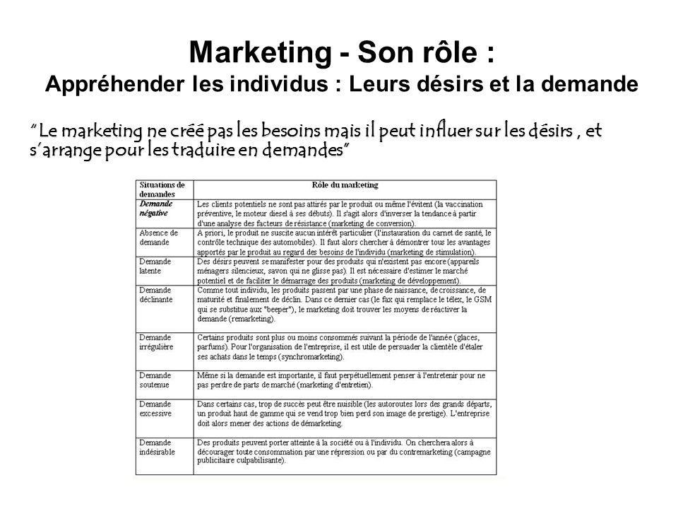 Marketing - Son rôle : Appréhender les individus : Leurs désirs et la demande
