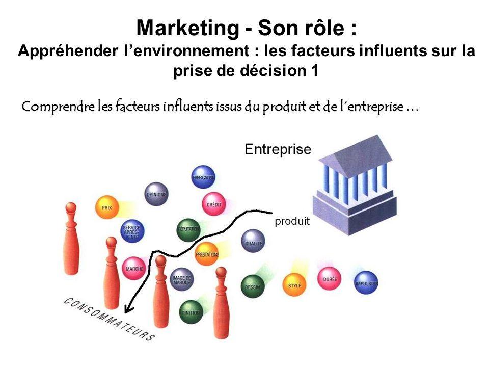 Marketing - Son rôle : Appréhender l'environnement : les facteurs influents sur la prise de décision 1