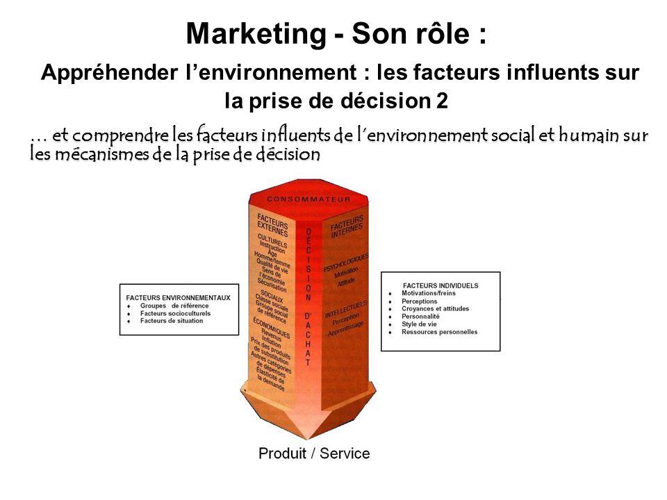 Marketing - Son rôle : Appréhender l'environnement : les facteurs influents sur la prise de décision 2