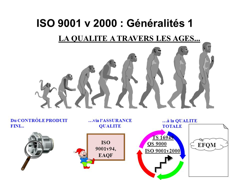 LA QUALITE A TRAVERS LES AGES... …via l'ASSURANCE QUALITE