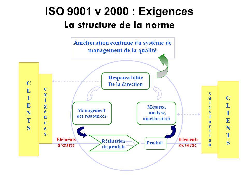 ISO 9001 v 2000 : Exigences La structure de la norme